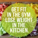 Get Gym Lose Weight